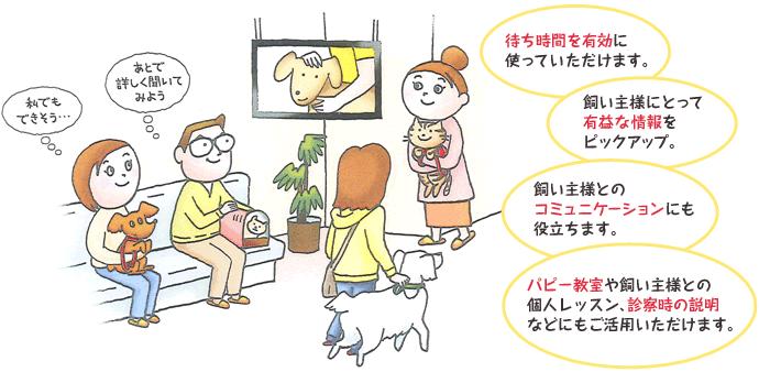 飼い主様とのコミュニケーションにも役立ちます。飼い主様にとって有益な情報をピックアップ。待ち時間を有効に使っていただけます。